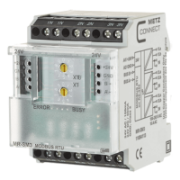 MR-SM3 Modbus RTU