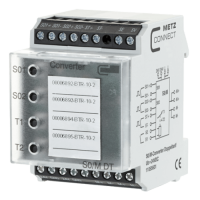 M-Bus 3 S0 Double rate meter input